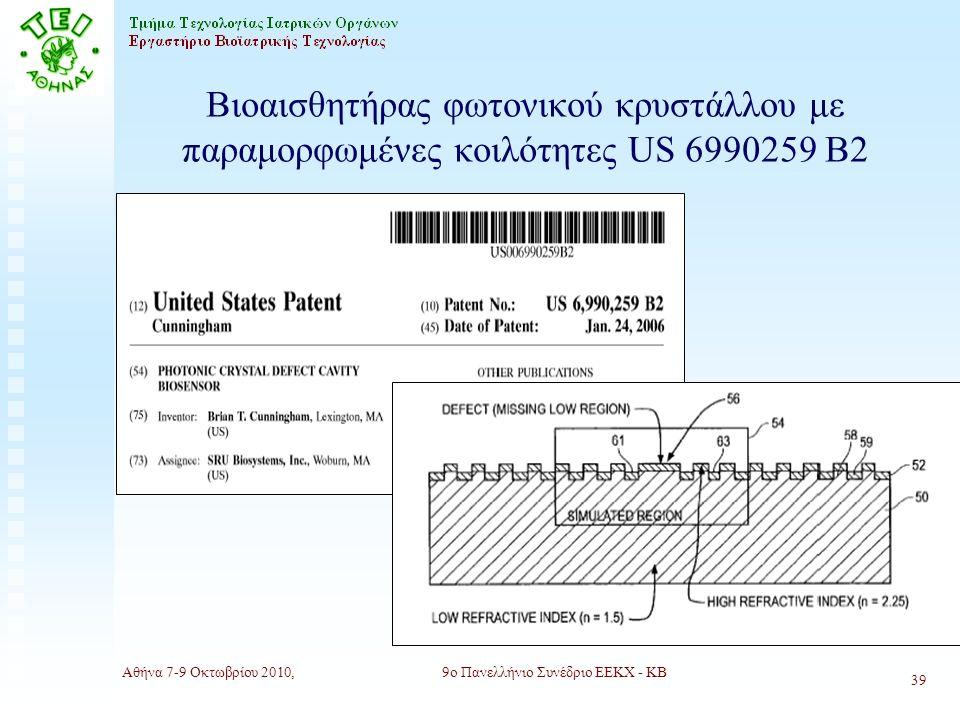 Αθήνα 7-9 Οκτωβρίου 2010,9ο Πανελλήνιο Συνέδριο ΕΕΚΧ - ΚΒ 39 Βιοαισθητήρας φωτονικού κρυστάλλου με παραμορφωμένες κοιλότητες US 6990259 B2