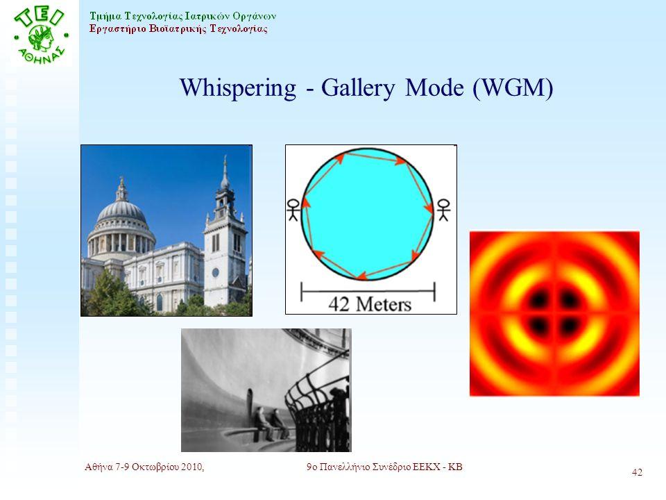 Αθήνα 7-9 Οκτωβρίου 2010,9ο Πανελλήνιο Συνέδριο ΕΕΚΧ - ΚΒ 42 Whispering - Gallery Mode (WGM)