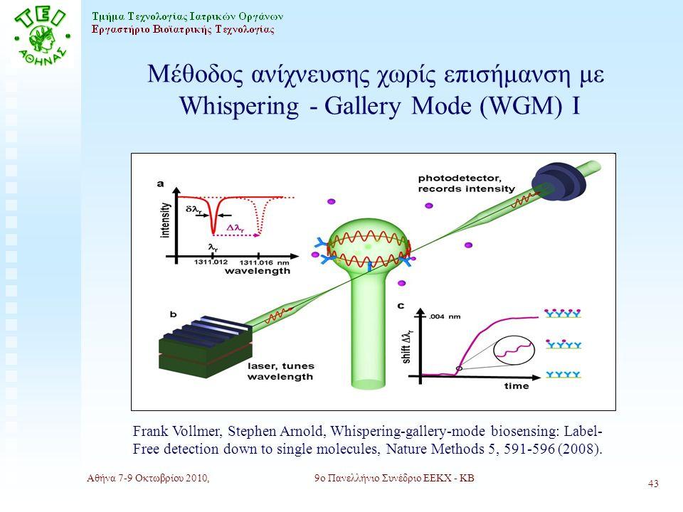 Αθήνα 7-9 Οκτωβρίου 2010,9ο Πανελλήνιο Συνέδριο ΕΕΚΧ - ΚΒ 43 Μέθοδος ανίχνευσης χωρίς επισήμανση με Whispering - Gallery Mode (WGM) Ι Frank Vollmer, Stephen Arnold, Whispering-gallery-mode biosensing: Label- Free detection down to single molecules, Nature Methods 5, 591-596 (2008).