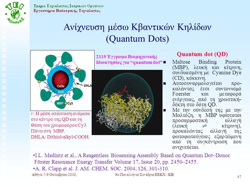 Αθήνα 7-9 Οκτωβρίου 2010,9ο Πανελλήνιο Συνέδριο ΕΕΚΧ - ΚΒ 47 Ανίχνευση μέσω Κβαντικών Κηλίδων (Quantum Dots) Quantum dot (QD) n Maltose Binding Protein (MBP), λευκή και κίτρινη, συνδυασμένη με Cyanine Dye (CD), κόκκινη.
