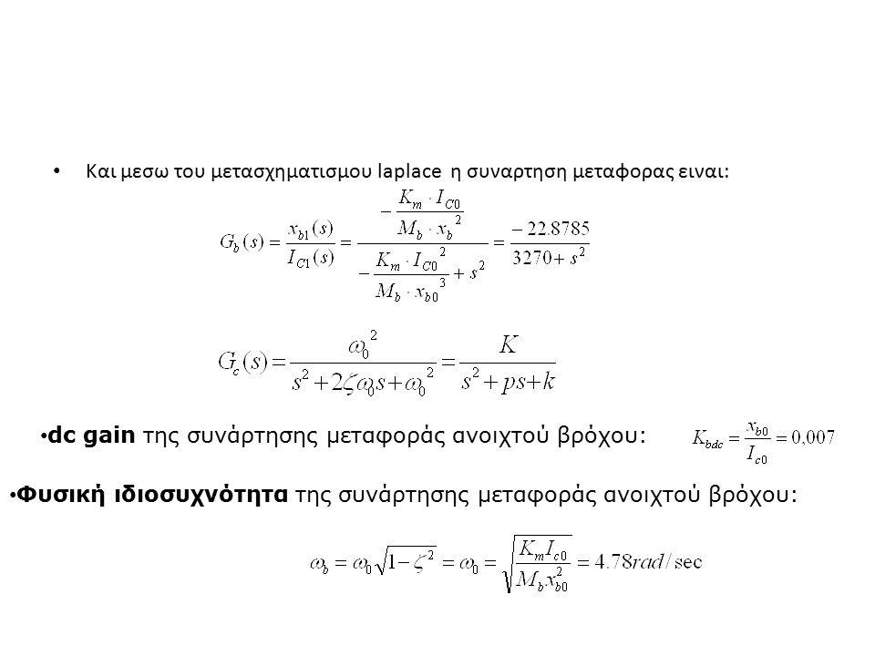 Και μεσω του μετασχηματισμου laplace η συναρτηση μεταφορας ειναι: dc gain της συνάρτησης μεταφοράς ανοιχτού βρόχου: Φυσική ιδιοσυχνότητα της συνάρτησης μεταφοράς ανοιχτού βρόχου: