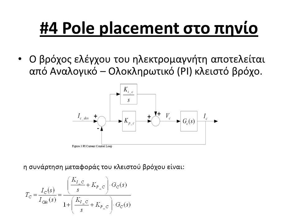 #4 Pole placement στο πηνίο Ο βρόχος ελέγχου του ηλεκτρομαγνήτη αποτελείται από Αναλογικό – Ολοκληρωτικό (PI) κλειστό βρόχο. η συνάρτηση μεταφοράς του