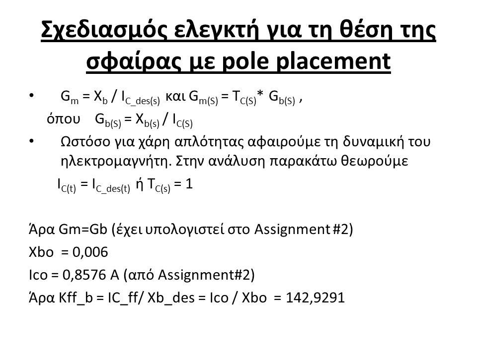 Σχεδιασμός ελεγκτή για τη θέση της σφαίρας με pole placement G m = X b / I C_des(s) και G m(S) = T C(S) * G b(S), όπου G b(S) = X b(s) / I C(S) Ωστόσο για χάρη απλότητας αφαιρούμε τη δυναμική του ηλεκτρομαγνήτη.