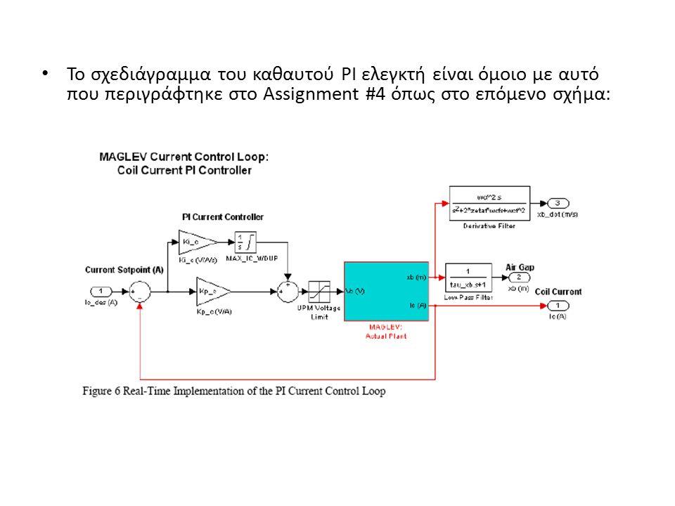 Το σχεδιάγραμμα του καθαυτού PI ελεγκτή είναι όμοιο με αυτό που περιγράφτηκε στο Assignment #4 όπως στο επόμενο σχήμα: