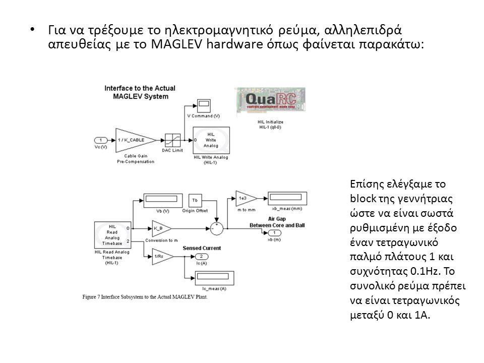 Για να τρέξουμε το ηλεκτρομαγνητικό ρεύμα, αλληλεπιδρά απευθείας με το MAGLEV hardware όπως φαίνεται παρακάτω: Επίσης ελέγξαμε το block της γεννήτριας