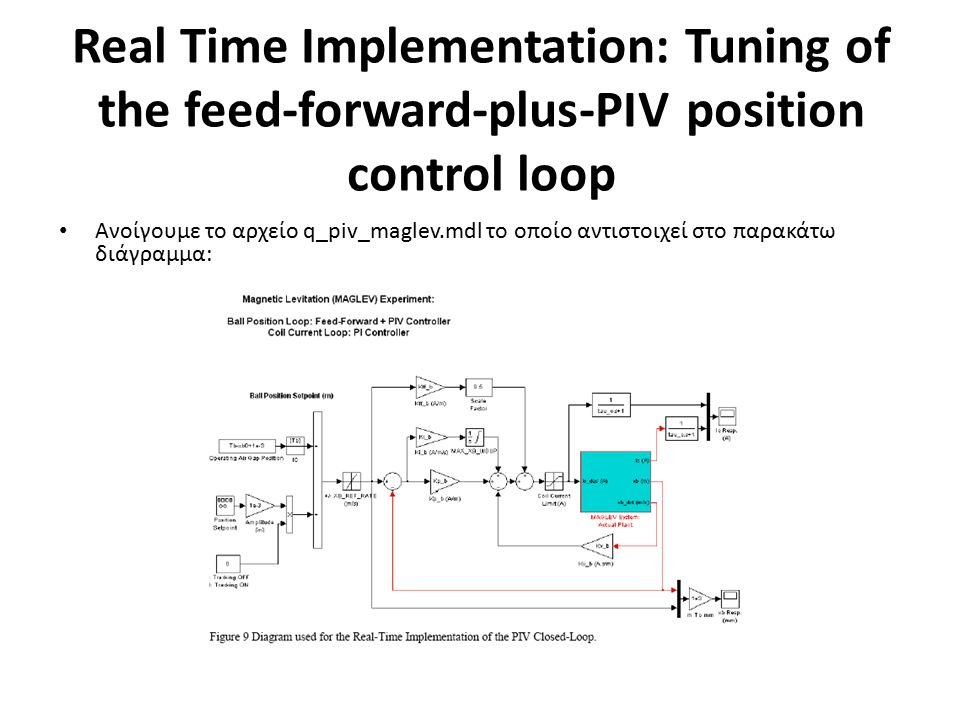Real Time Implementation: Tuning of the feed-forward-plus-PIV position control loop Ανοίγουμε το αρχείο q_piv_maglev.mdl το οποίο αντιστοιχεί στο παρακάτω διάγραμμα: