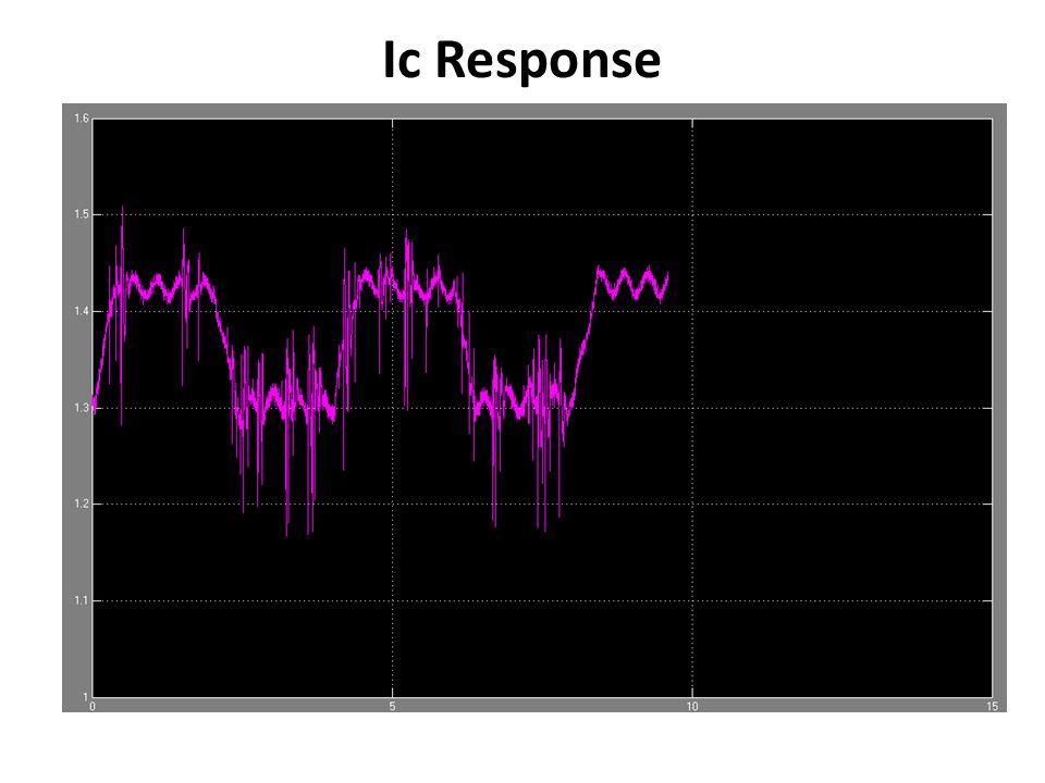 Ic Response