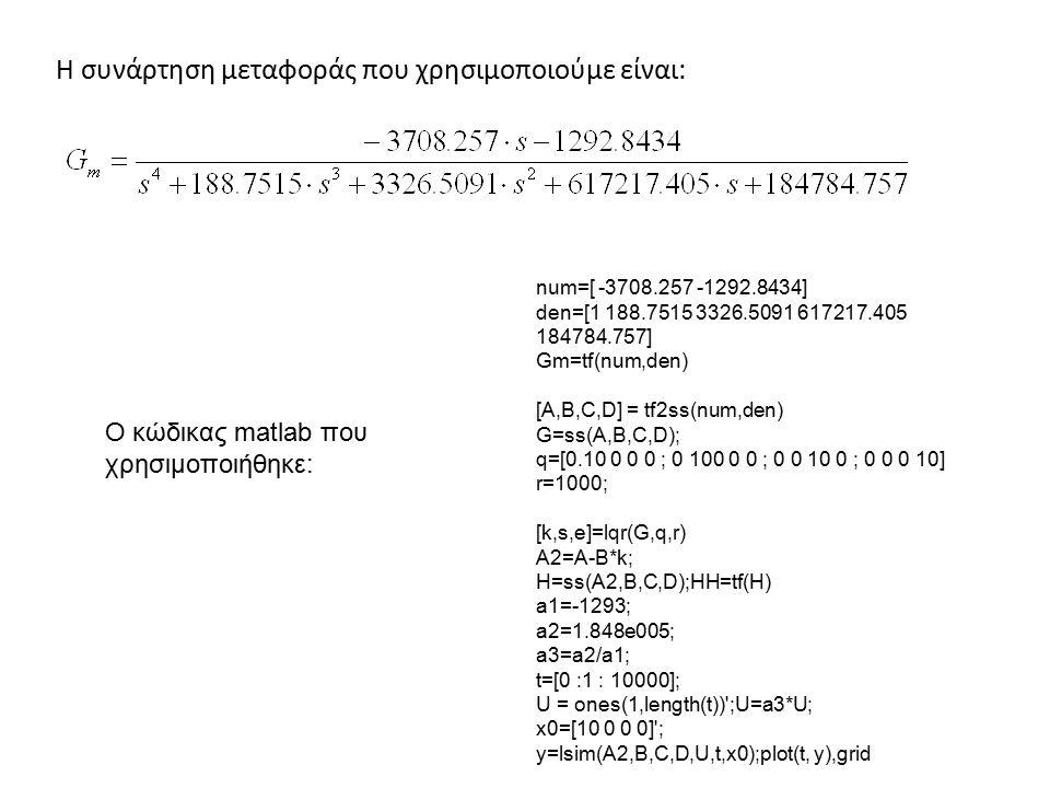 Η συνάρτηση μεταφοράς που χρησιμοποιούμε είναι: num=[ -3708.257 -1292.8434] den=[1 188.7515 3326.5091 617217.405 184784.757] Gm=tf(num,den) [A,B,C,D] = tf2ss(num,den) G=ss(A,B,C,D); q=[0.10 0 0 0 ; 0 100 0 0 ; 0 0 10 0 ; 0 0 0 10] r=1000; [k,s,e]=lqr(G,q,r) A2=A-B*k; H=ss(A2,B,C,D);HH=tf(H) a1=-1293; a2=1.848e005; a3=a2/a1; t=[0 :1 : 10000]; U = ones(1,length(t)) ;U=a3*U; x0=[10 0 0 0] ; y=lsim(A2,B,C,D,U,t,x0);plot(t, y),grid Ο κώδικας matlab που χρησιμοποιήθηκε: