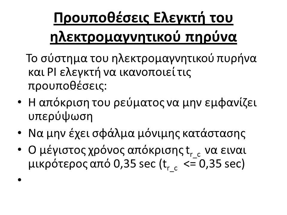 Προυποθέσεις Ελεγκτή του ηλεκτρομαγνητικού πηρύνα Το σύστημα του ηλεκτρομαγνητικού πυρήνα και PI ελεγκτή να ικανοποιεί τις προυποθέσεις: Η απόκριση του ρεύματος να μην εμφανίζει υπερύψωση Να μην έχει σφάλμα μόνιμης κατάστασης Ο μέγιστος χρόνος απόκρισης t r_c να ειναι μικρότερος από 0,35 sec (t r_c <= 0,35 sec)