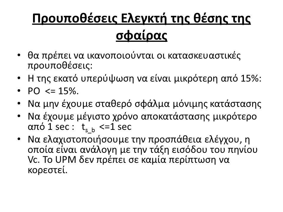 PIV ελεγκτής Γενικά ο ολοκληρωτικός όρος του ελεγκτή περιλαμβάνεται έτσι ώστε να έχουμε μηδενικό σφάλμα μόνιμης κατάστασης αλλά στη περίπτωση του MAGLEV επίσης αντισταθμίζει τη θερμική μετατόπιση (drift) στα χαρακτηριστικά της δύναμης του ηλεκτρομαγνήτη εξαιτίας της θέρμανσης από ηλεκτρομαγνητική σκέδαση.