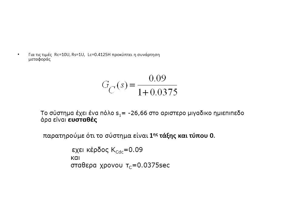 Για τις τιμές Rc=10U, Rs=1U, Lc=0.4125H προκύπτει η συνάρτηση μεταφοράς Το σύστημα έχει ένα πόλο s 1 = -26,66 στο αριστερο μιγαδικο ημιεπιπεδο άρα είναι ευσταθές παρατηρούμε ότι το σύστημα είναι 1 ης τάξης και τύπου 0.