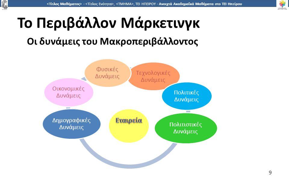 9 -,, ΤΕΙ ΗΠΕΙΡΟΥ - Ανοιχτά Ακαδημαϊκά Μαθήματα στο ΤΕΙ Ηπείρου Το Περιβάλλον Μάρκετινγκ 9 Τεχνολογικές Δυνάμεις Πολιτικές Δυνάμεις Πολιτιστικές Δυνάμεις Δημογραφικές Δυνάμεις Οικονομικές Δυνάμεις Φυσικές Δυνάμεις Οι δυνάμεις του Μακροπεριβάλλοντος