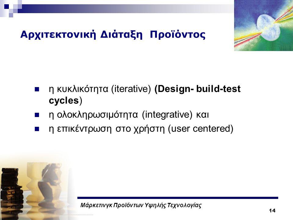 Μάρκετινγκ Προϊόντων Υψηλής Τεχνολογίας 14 Αρχιτεκτονική Διάταξη Προϊόντος η κυκλικότητα (iterative) (Design- build-test cycles) η ολοκληρωσιμότητα (integrative) και η επικέντρωση στο χρήστη (user centered)
