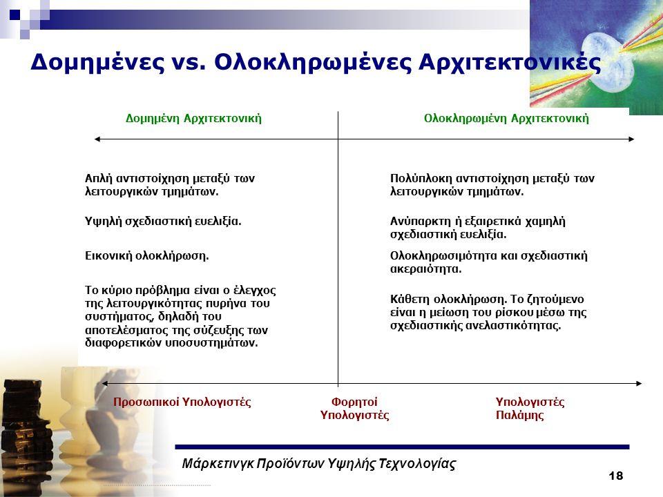 Μάρκετινγκ Προϊόντων Υψηλής Τεχνολογίας 18 Δομημένες vs.