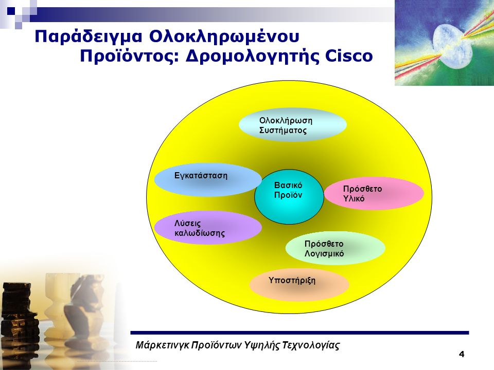Μάρκετινγκ Προϊόντων Υψηλής Τεχνολογίας 4 Παράδειγμα Ολοκληρωμένου Προϊόντος: Δρομολογητής Cisco Βασικό Προϊόν Πρόσθετο Λογισμικό Λύσεις καλωδίωσης Υποστήριξη Πρόσθετο Υλικό Ολοκλήρωση Συστήματος Εγκατάσταση