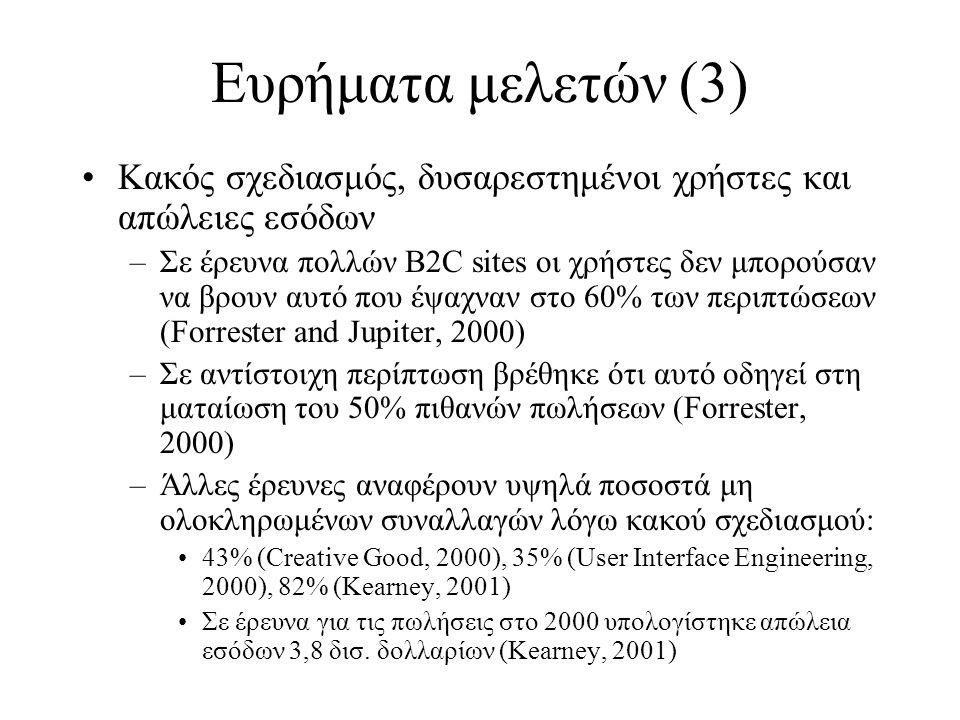 Κακός σχεδιασμός, δυσαρεστημένοι χρήστες και απώλειες εσόδων –Σε έρευνα πολλών B2C sites οι χρήστες δεν μπορούσαν να βρουν αυτό που έψαχναν στο 60% των περιπτώσεων (Forrester and Jupiter, 2000) –Σε αντίστοιχη περίπτωση βρέθηκε ότι αυτό οδηγεί στη ματαίωση του 50% πιθανών πωλήσεων (Forrester, 2000) –Άλλες έρευνες αναφέρουν υψηλά ποσοστά μη ολοκληρωμένων συναλλαγών λόγω κακού σχεδιασμού: 43% (Creative Good, 2000), 35% (User Interface Engineering, 2000), 82% (Kearney, 2001) Σε έρευνα για τις πωλήσεις στο 2000 υπολογίστηκε απώλεια εσόδων 3,8 δισ.