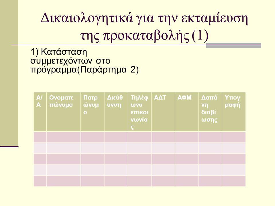 Δικαιολογητικά για την εκταμίευση της προκαταβολής (1) 1) Κατάσταση συμμετεχόντων στο πρόγραμμα(Παράρτημα 2) Α/ Α Ονοματε πώνυμο Πατρ ώνυμ ο Διεύθ υνση Τηλέφ ωνα επικοι νωνία ς ΑΔΤΑΦΜΔαπά νη διαβί ωσης Υπογ ραφή