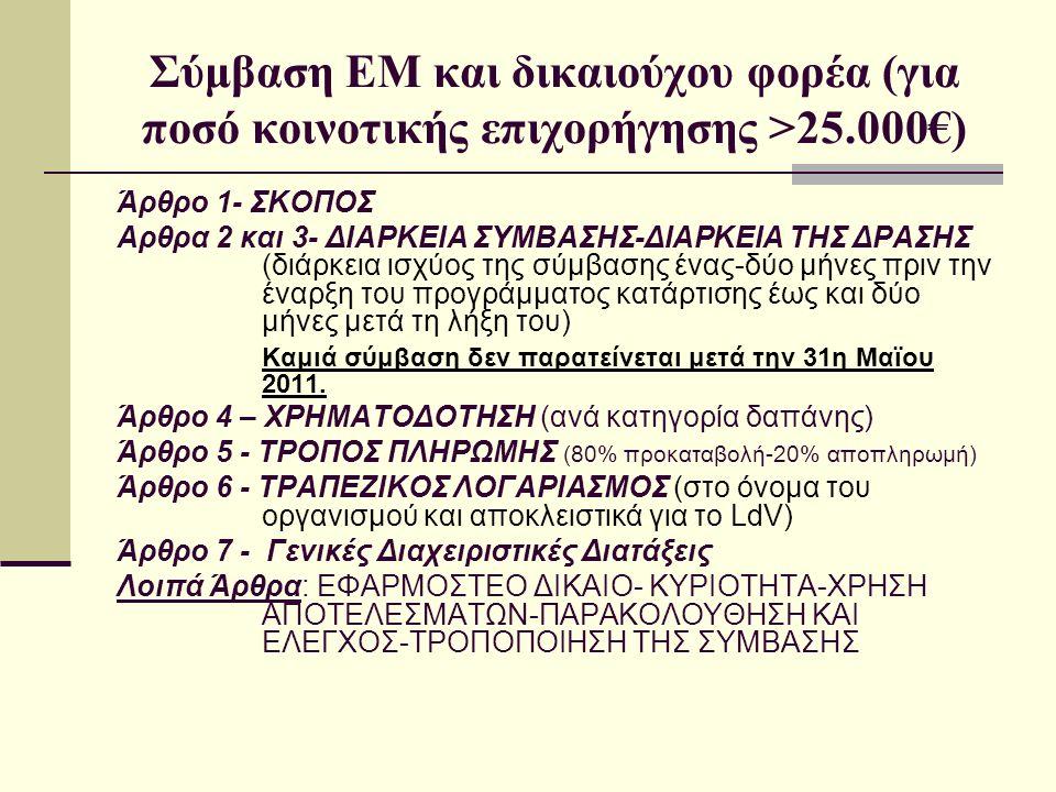 Σύμβαση ΕΜ και δικαιούχου φορέα (για ποσό κοινοτικής επιχορήγησης >25.000€) Άρθρο 1- ΣΚΟΠΟΣ Αρθρα 2 και 3- ΔΙΑΡΚΕΙΑ ΣΥΜΒΑΣΗΣ-ΔΙΑΡΚΕΙΑ ΤΗΣ ΔΡΑΣΗΣ (διάρκεια ισχύος της σύμβασης ένας-δύο μήνες πριν την έναρξη του προγράμματος κατάρτισης έως και δύο μήνες μετά τη λήξη του) Καμιά σύμβαση δεν παρατείνεται μετά την 31η Μαϊου 2011.