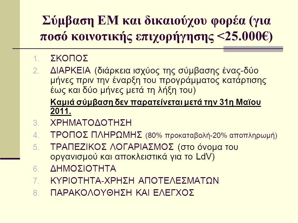 Σύμβαση ΕΜ και δικαιούχου φορέα (για ποσό κοινοτικής επιχορήγησης <25.000€) 1.