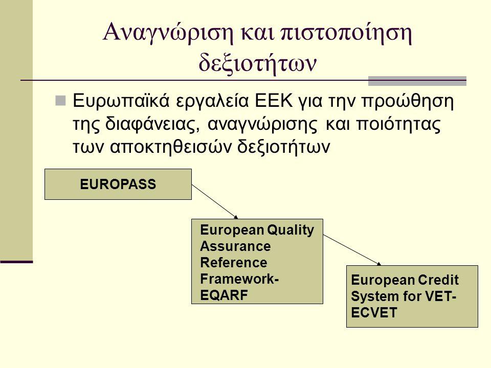 European Quality Assurance Reference Framework- EQARF EUROPASS Αναγνώριση και πιστοποίηση δεξιοτήτων Ευρωπαϊκά εργαλεία ΕΕΚ για την προώθηση της διαφάνειας, αναγνώρισης και ποιότητας των αποκτηθεισών δεξιοτήτων European Credit System for VET- ECVET