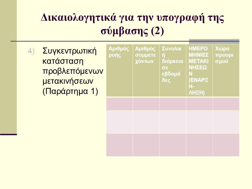 Δικαιολογητικά για την υπογραφή της σύμβασης (2) 4) Συγκεντρωτική κατάσταση προβλεπόμενων μετακινήσεων (Παράρτημα 1) Αριθμός ροής Αριθμός συμμετε χόντων Συνολικ ή διάρκεια σε εβδομά δες ΗΜΕΡΟ ΜΗΝΙΕΣ ΜΕΤΑΚΙ ΝΗΣΕΩ Ν (ΕΝΑΡΞ Η- ΛΗΞΗ) Χώρα προορι σμού