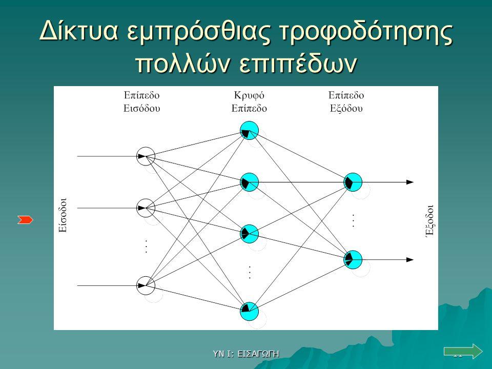 ΥΝ Ι: ΕΙΣΑΓΩΓΗ 11 Δίκτυα εμπρόσθιας τροφοδότησης πολλών επιπέδων