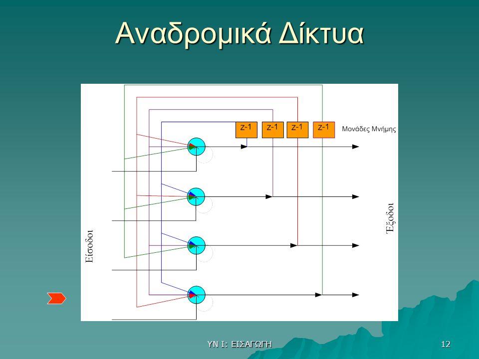 ΥΝ Ι: ΕΙΣΑΓΩΓΗ 12 Αναδρομικά Δίκτυα