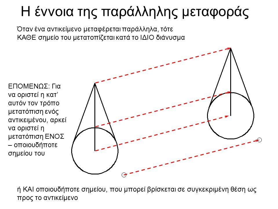 Η έννοια της παράλληλης μεταφοράς Όταν ένα αντικείμενο μεταφέρεται παράλληλα, τότε ΚΑΘΕ σημείο του μετατοπίζεται κατά το ΙΔΙΟ διάνυσμα ΕΠΟΜΕΝΩΣ: Για να οριστεί η κατ' αυτόν τον τρόπο μετατόπιση ενός αντικειμένου, αρκεί να οριστεί η μετατόπιση ΕΝΟΣ – οποιουδήποτε σημείου του ή ΚΑΙ οποιουδήποτε σημείου, που μπορεί βρίσκεται σε συγκεκριμένη θέση ως προς το αντικείμενο