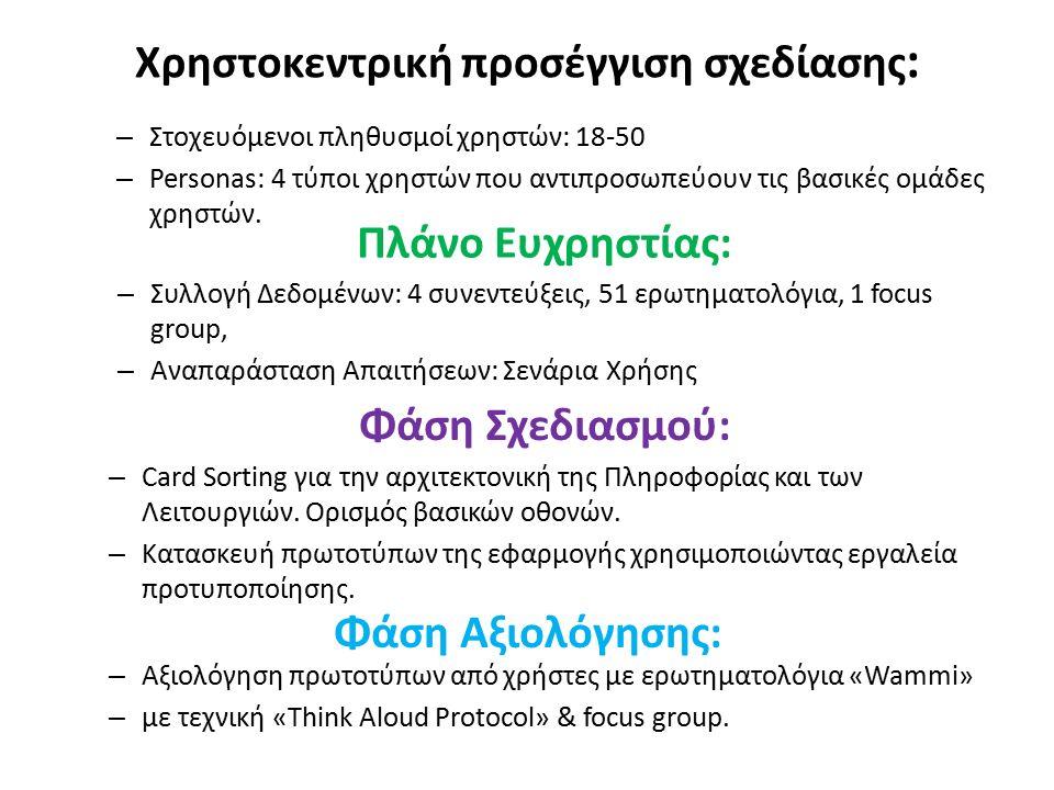 Χρηστοκεντρική προσέγγιση σχεδίασης : – Στοχευόμενοι πληθυσμοί χρηστών: 18-50 – Personas: 4 τύποι χρηστών που αντιπροσωπεύουν τις βασικές ομάδες χρηστών.