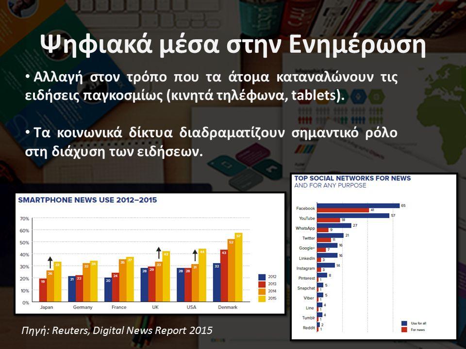 Ψηφιακά μέσα στην Ενημέρωση Πηγή: Reuters, Digital News Report 2015 Αλλαγή στον τρόπο που τα άτομα καταναλώνουν τις ειδήσεις παγκοσμίως (κινητά τηλέφωνα, tablets).