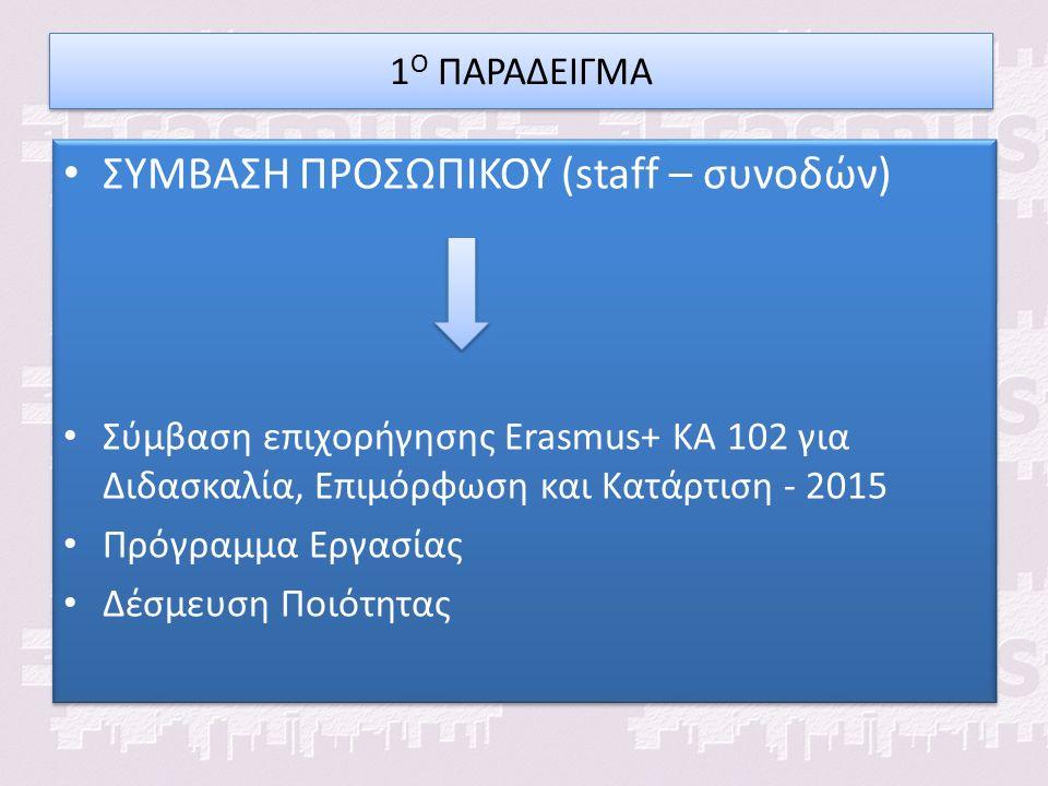 1 Ο ΠΑΡΑΔΕΙΓΜΑ ΣΥΜΒΑΣΗ ΠΡΟΣΩΠΙΚΟΥ (staff – συνοδών) Σύμβαση επιχορήγησης Erasmus+ ΚΑ 102 για Διδασκαλία, Επιμόρφωση και Κατάρτιση - 2015 Πρόγραμμα Εργασίας Δέσμευση Ποιότητας ΣΥΜΒΑΣΗ ΠΡΟΣΩΠΙΚΟΥ (staff – συνοδών) Σύμβαση επιχορήγησης Erasmus+ ΚΑ 102 για Διδασκαλία, Επιμόρφωση και Κατάρτιση - 2015 Πρόγραμμα Εργασίας Δέσμευση Ποιότητας