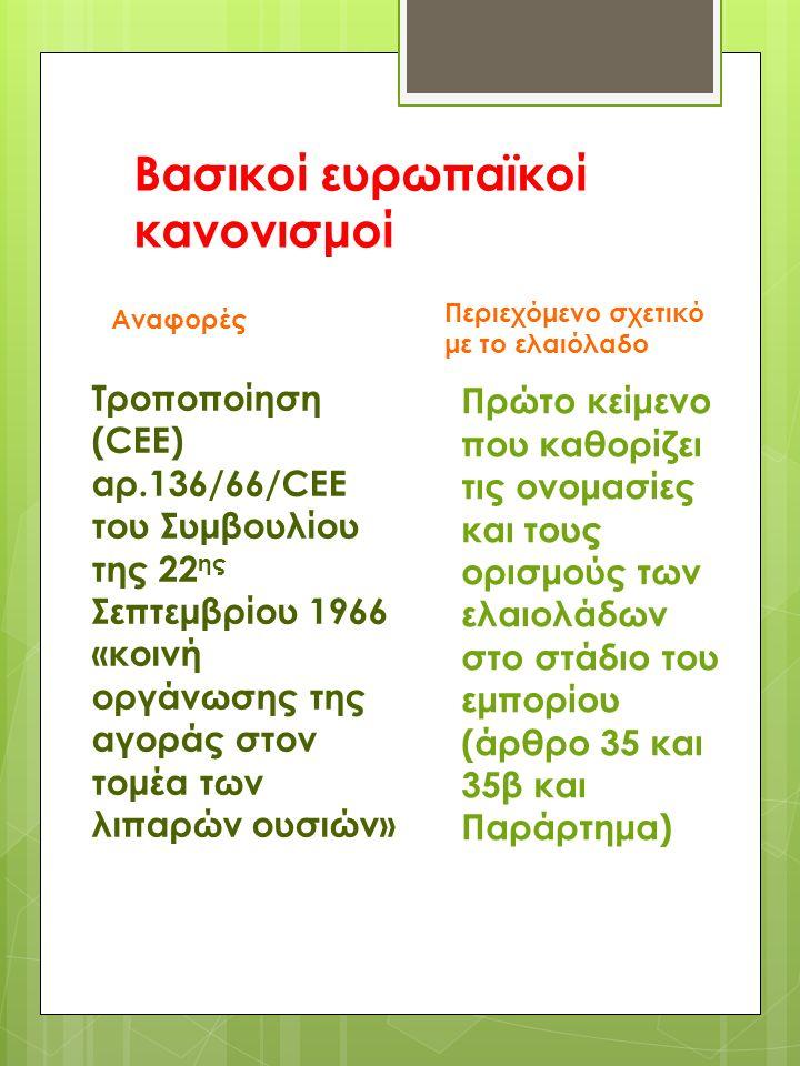 Τροποποίηση (CEE) αρ.136/66/CEE του Συμβουλίου της 22 ης Σεπτεμβρίου 1966 «κοινή οργάνωσης της αγοράς στον τομέα των λιπαρών ουσιών» Πρώτο κείμενο που καθορίζει τις ονομασίες και τους ορισμούς των ελαιολάδων στο στάδιο του εμπορίου (άρθρο 35 και 35β και Παράρτημα) Βασικοί ευρωπαϊκοί κανονισμοί Αναφορές Περιεχόμενο σχετικό με το ελαιόλαδο