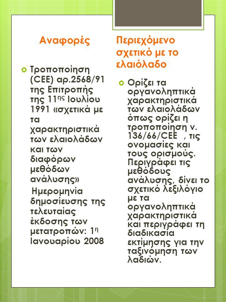 Αναφορές  Τροποποίηση (CEE) αρ.2568/91 της Επιτροπής της 11 ης Ιουλίου 1991 «σχετικά με τα χαρακτηριστικά των ελαιολάδων και των διαφόρων μεθόδων ανάλυσης» Ημερομηνία δημοσίευσης της τελευταίας έκδοσης των μετατροπών: 1 η Ιανουαρίου 2008  Ορίζει τα οργανοληπτικά χαρακτηριστικά των ελαιολάδων όπως ορίζει η τροποποίηση ν.