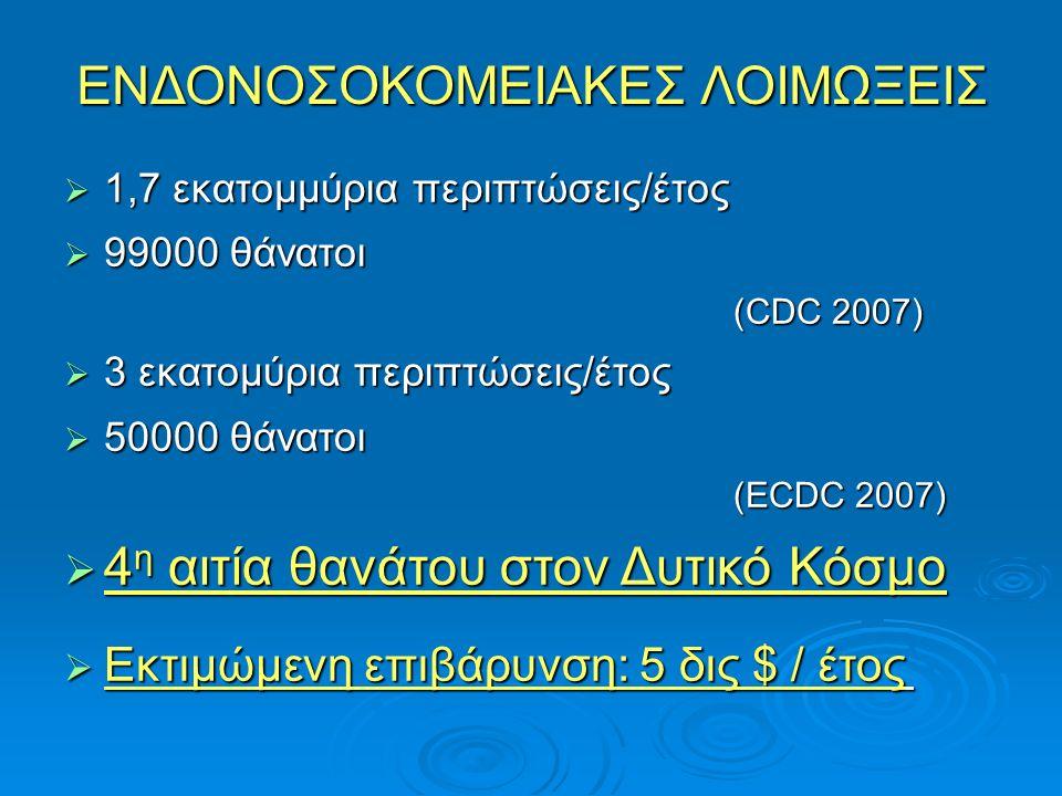 ΕΝΔΟΝΟΣΟΚΟΜΕΙΑΚΕΣ ΛΟΙΜΩΞΕΙΣ  1,7 εκατομμύρια περιπτώσεις/έτος  99000 θάνατοι (CDC 2007)  3 εκατομύρια περιπτώσεις/έτος  50000 θάνατοι (ECDC 2007)