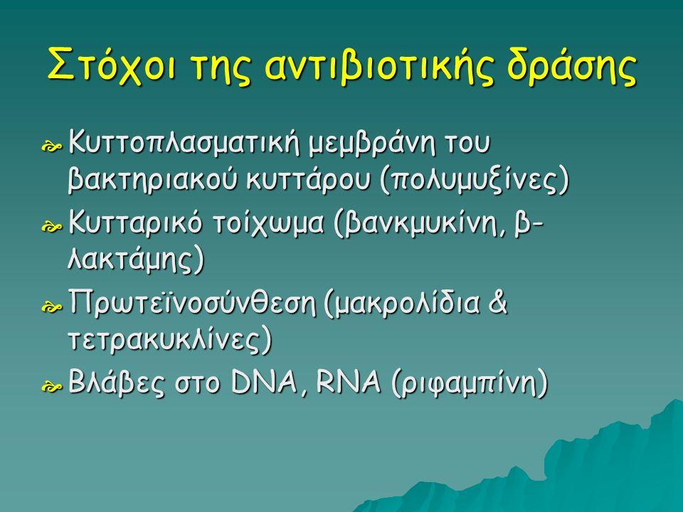 Στόχοι της αντιβιοτικής δράσης  Κυττοπλασματική μεμβράνη του βακτηριακού κυττάρου (πολυμυξίνες)  Κυτταρικό τοίχωμα (βανκμυκίνη, β- λακτάμης)  Πρωτεϊνοσύνθεση (μακρολίδια & τετρακυκλίνες)  Βλάβες στο DNA, RNA (ριφαμπίνη)