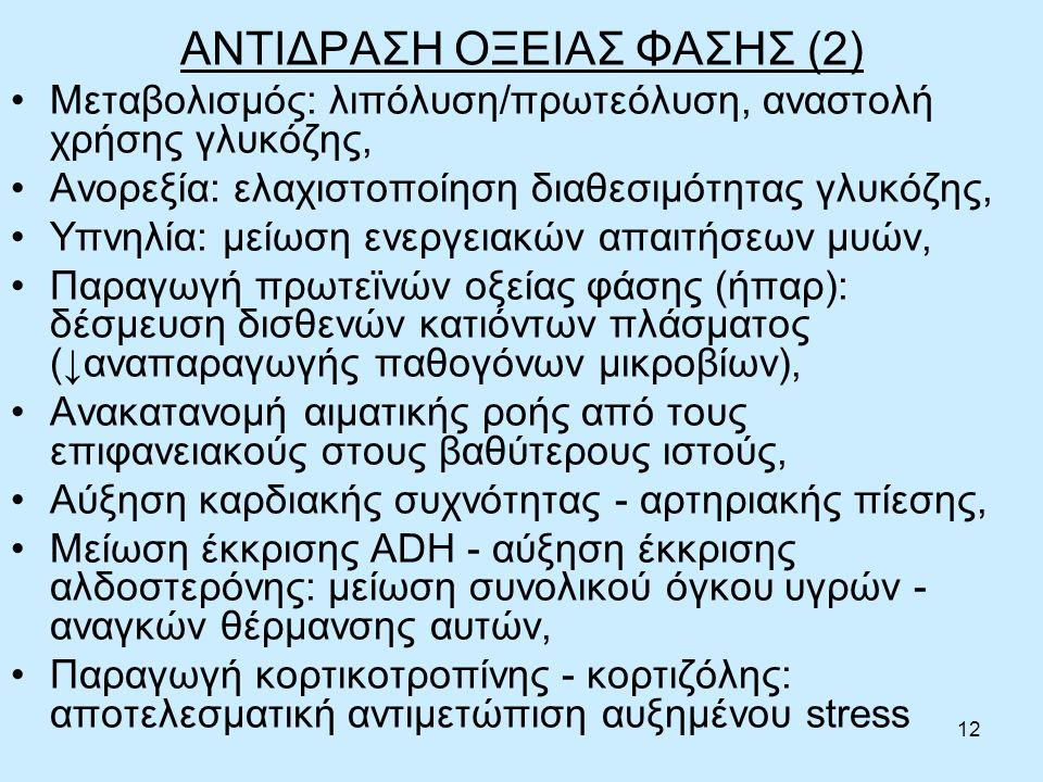 12 ΑΝΤΙΔΡΑΣΗ ΟΞΕΙΑΣ ΦΑΣΗΣ (2) Μεταβολισμός: λιπόλυση/πρωτεόλυση, αναστολή χρήσης γλυκόζης, Ανορεξία: ελαχιστοποίηση διαθεσιμότητας γλυκόζης, Υπνηλία: μείωση ενεργειακών απαιτήσεων μυών, Παραγωγή πρωτεϊνών οξείας φάσης (ήπαρ): δέσμευση δισθενών κατιόντων πλάσματος (↓αναπαραγωγής παθογόνων μικροβίων), Ανακατανομή αιματικής ροής από τους επιφανειακούς στους βαθύτερους ιστούς, Αύξηση καρδιακής συχνότητας - αρτηριακής πίεσης, Μείωση έκκρισης ADH - αύξηση έκκρισης αλδοστερόνης: μείωση συνολικού όγκου υγρών - αναγκών θέρμανσης αυτών, Παραγωγή κορτικοτροπίνης - κορτιζόλης: αποτελεσματική αντιμετώπιση αυξημένου stress