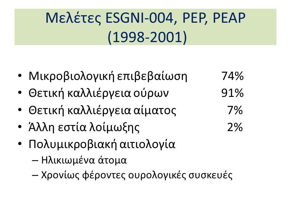 Μελέτες ESGNI-004, PEP, PEAP (1998-2001) Μικροβιολογική επιβεβαίωση74% Θετική καλλιέργεια ούρων91% Θετική καλλιέργεια αίματος 7% Άλλη εστία λοίμωξης 2% Πολυμικροβιακή αιτιολογία – Ηλικιωμένα άτομα – Χρονίως φέροντες ουρολογικές συσκευές