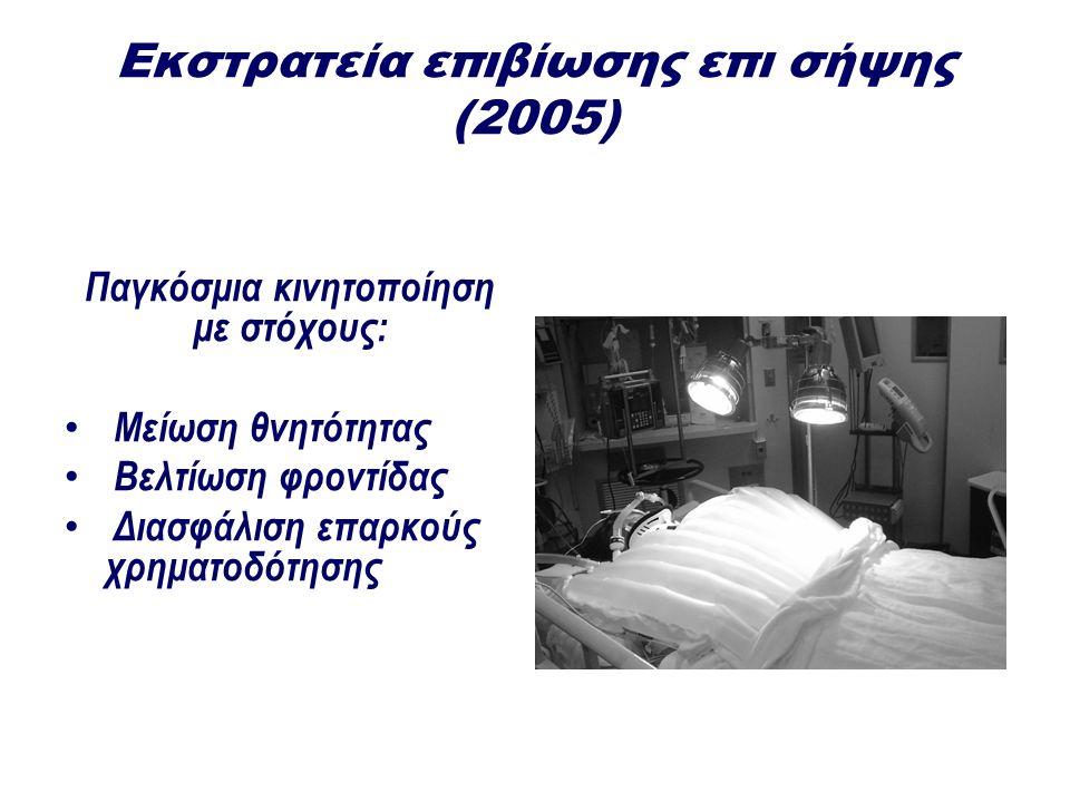 Eκστρατεία επιβίωσης επι σήψης (2005) Παγκόσμια κινητοποίηση με στόχους: Μείωση θνητότητας Βελτίωση φροντίδας Διασφάλιση επαρκούς χρηματοδότησης