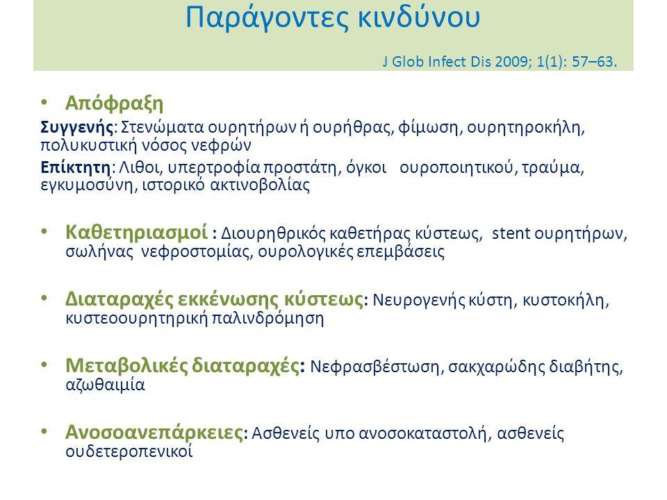 Παράγοντες κινδύνου J Glob Infect Dis 2009; 1(1): 57–63. Απόφραξη Συγγενής: Στενώματα ουρητήρων ή ουρήθρας, φίμωση, ουρητηροκήλη, πολυκυστική νόσος νε