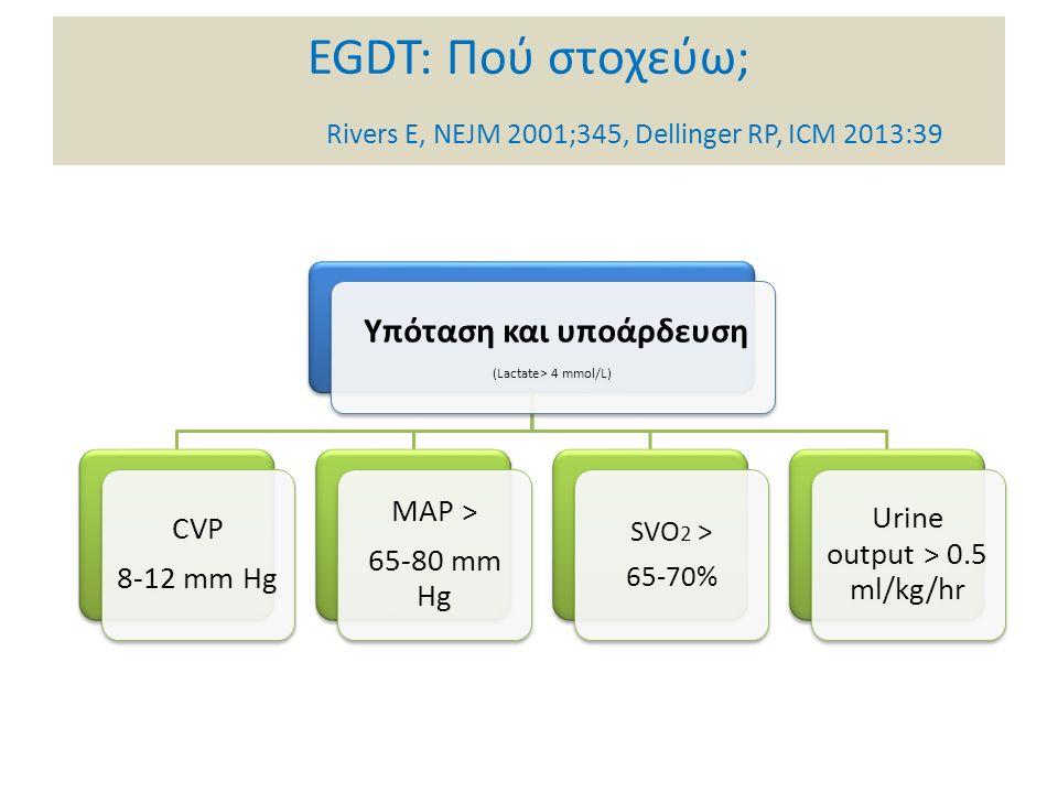 EGDT: Πού στοχεύω; Rivers E, NEJM 2001;345, Dellinger RP, ICM 2013:39