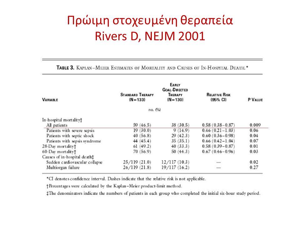 Πρώιμη στοχευμένη θεραπεία Rivers D, NEJM 2001