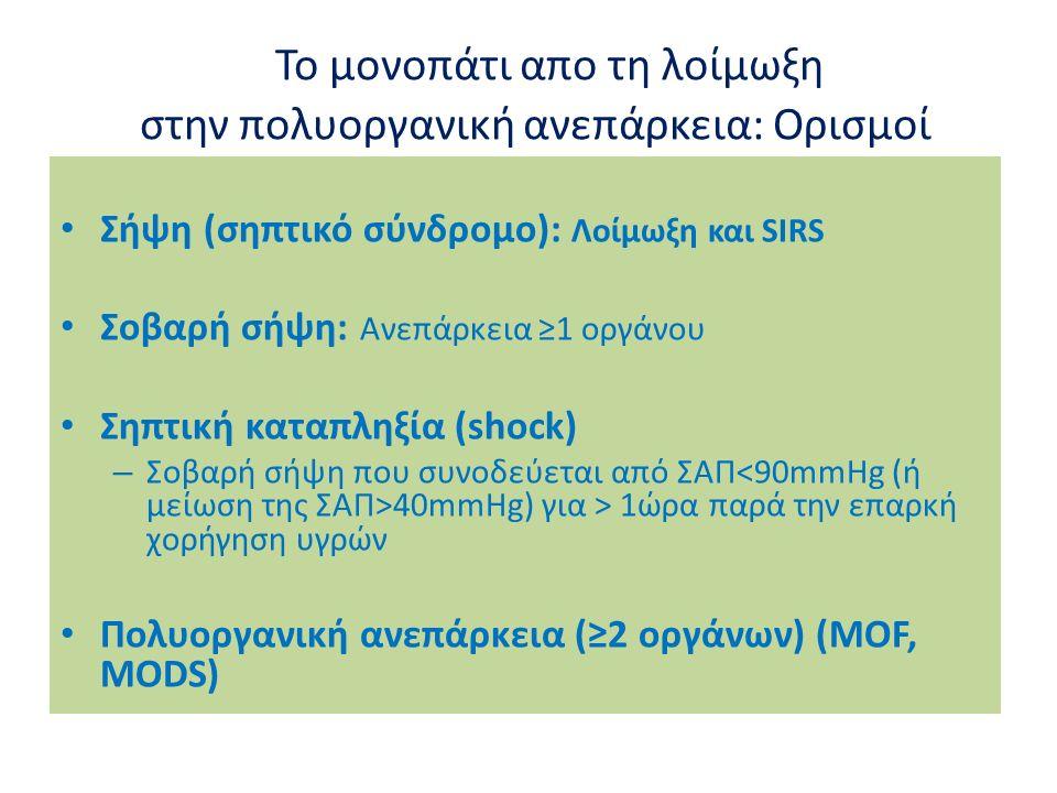 Το μονοπάτι απο τη λοίμωξη στην πολυοργανική ανεπάρκεια: Ορισμοί Σήψη (σηπτικό σύνδρομο): Λοίμωξη και SIRS Σοβαρή σήψη: Ανεπάρκεια ≥1 οργάνου Σηπτική καταπληξία (shock) – Σοβαρή σήψη που συνοδεύεται από ΣΑΠ 40mmHg) για > 1ώρα παρά την επαρκή χορήγηση υγρών Πολυοργανική ανεπάρκεια (≥2 οργάνων) (MOF, MODS)