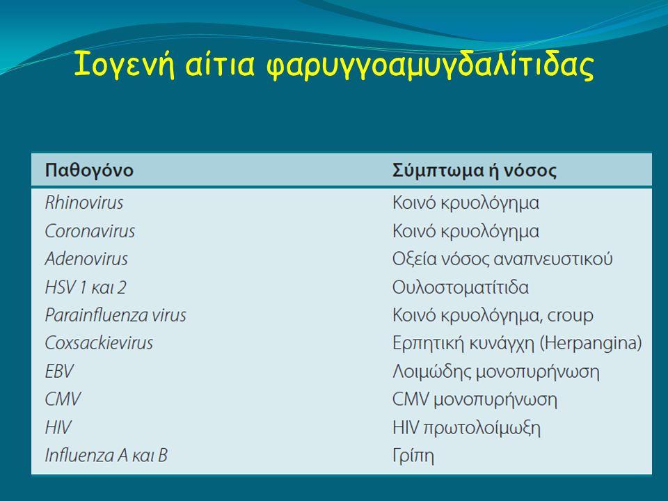 Ιογενή αίτια φαρυγγοαμυγδαλίτιδας
