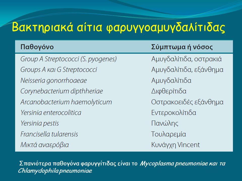 Βακτηριακά αίτια φαρυγγοαμυγδαλίτιδας Σπανιότερα παθογόνα φαρυγγίτιδας είναι το Mycoplasma pneumoniae και τα Chlamydophila pneumoniae