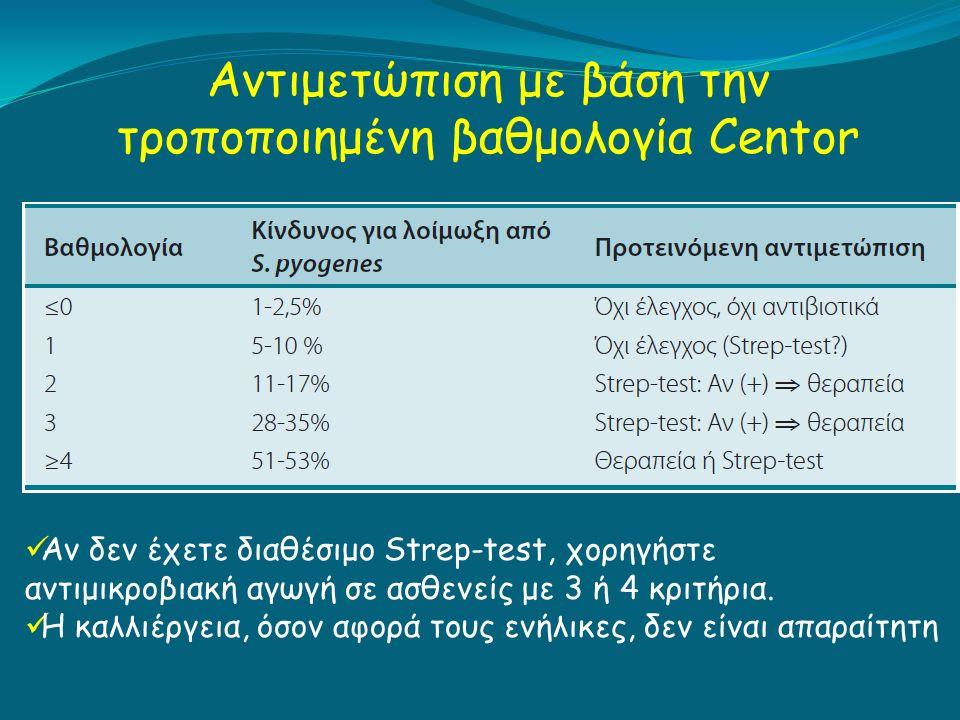 Αντιμετώπιση με βάση την τροποποιημένη βαθμολογία Centor Αν δεν έχετε διαθέσιμο Strep-test, χορηγήστε αντιμικροβιακή αγωγή σε ασθενείς με 3 ή 4 κριτήρια.