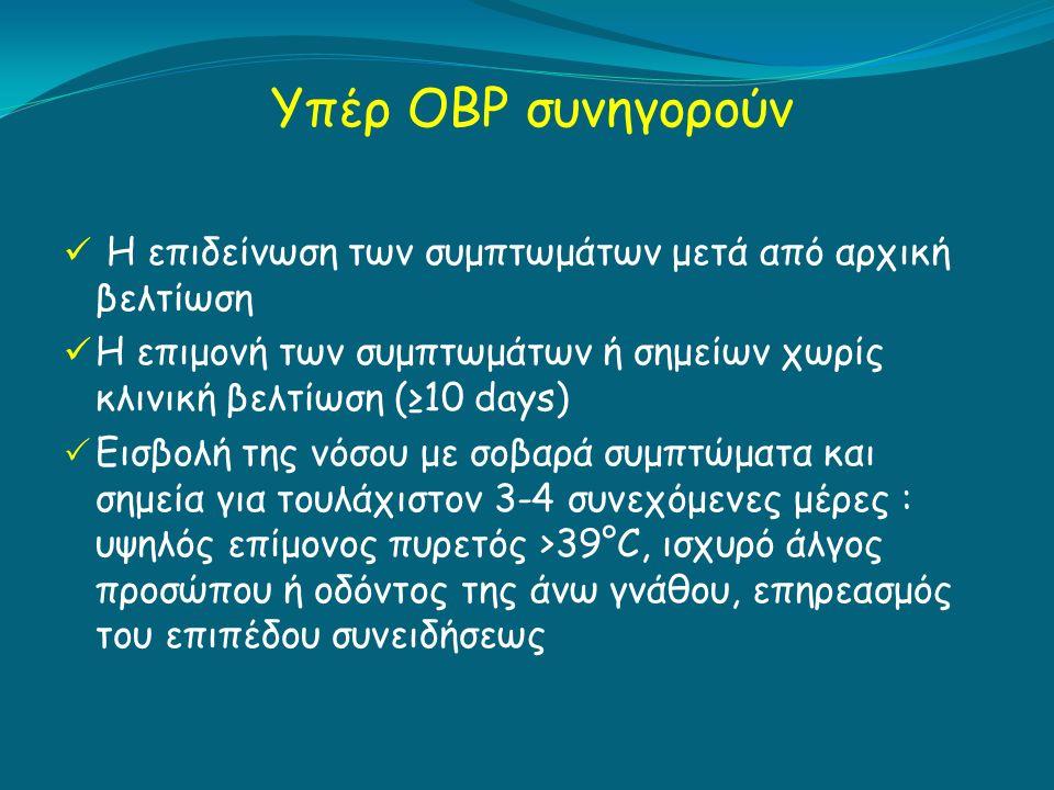 Υπέρ ΟΒΡ συνηγορούν Η επιδείνωση των συμπτωμάτων μετά από αρχική βελτίωση Η επιμονή των συμπτωμάτων ή σημείων χωρίς κλινική βελτίωση (≥10 days)  Εισβολή της νόσου με σοβαρά συμπτώματα και σημεία για τουλάχιστον 3-4 συνεχόμενες μέρες : υψηλός επίμονος πυρετός >39°C, ισχυρό άλγος προσώπου ή οδόντος της άνω γνάθου, επηρεασμός του επιπέδου συνειδήσεως