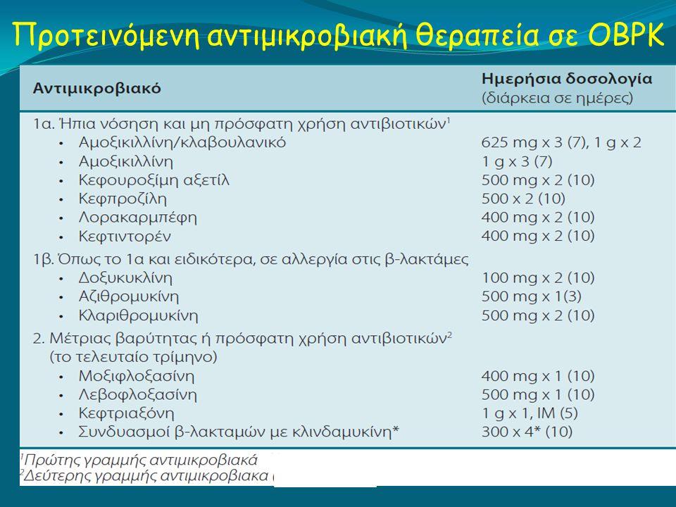 Προτεινόμενη αντιμικροβιακή θεραπεία σε ΟΒΡΚ