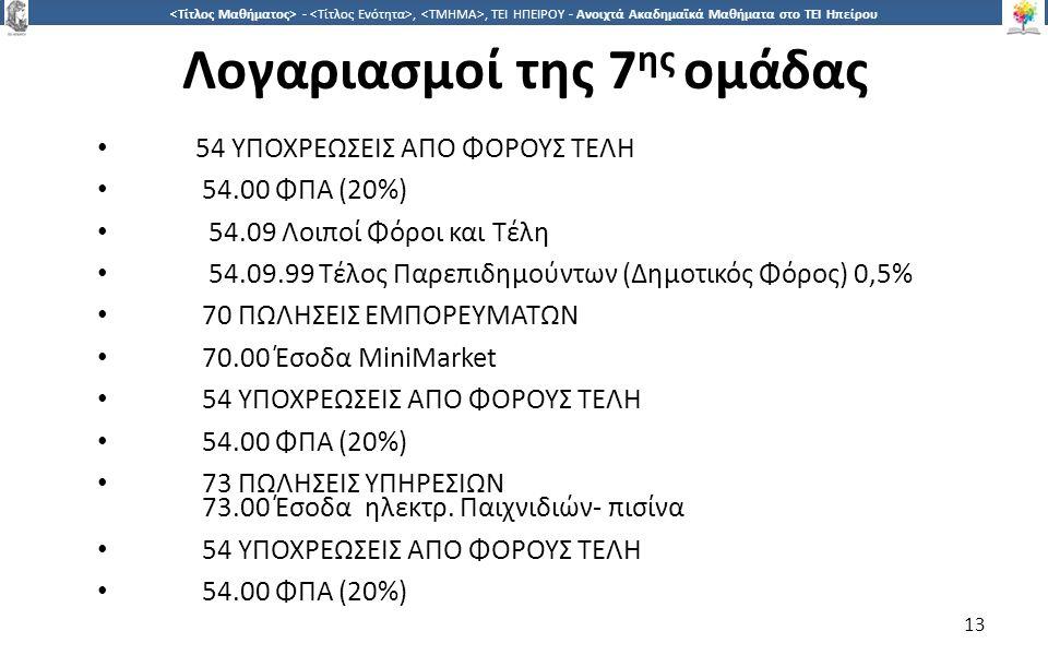 1313 -,, ΤΕΙ ΗΠΕΙΡΟΥ - Ανοιχτά Ακαδημαϊκά Μαθήματα στο ΤΕΙ Ηπείρου Λογαριασμοί της 7 ης ομάδας 54 ΥΠΟΧΡΕΩΣΕΙΣ ΑΠΟ ΦΟΡΟΥΣ ΤΕΛΗ 54.00 ΦΠΑ (20%) 54.09 Λο