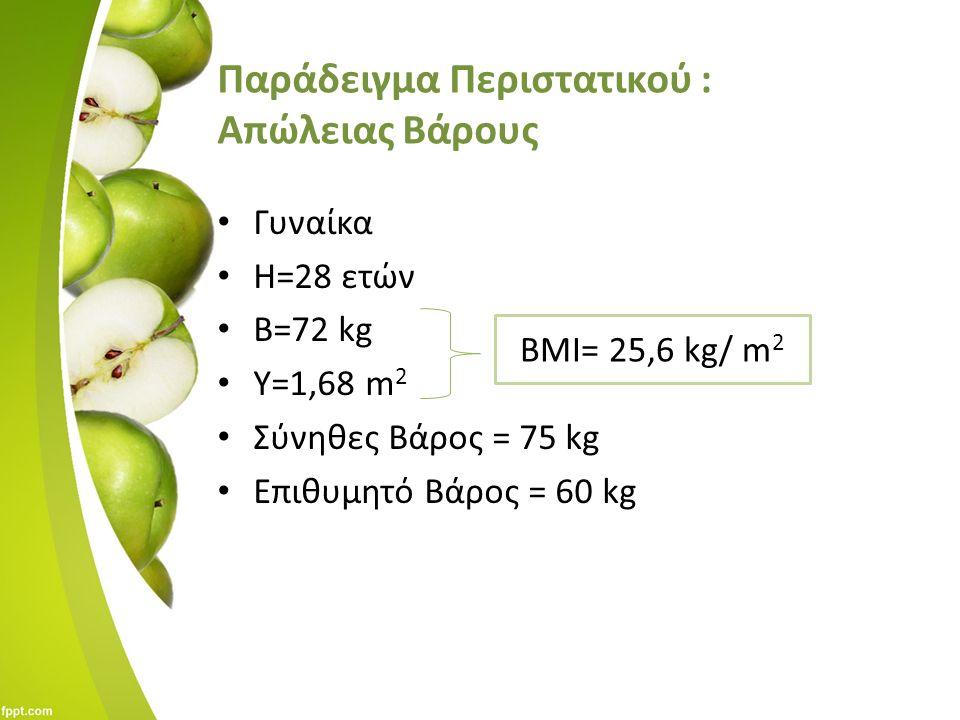 Παράδειγμα Περιστατικού : Απώλειας Βάρους Γυναίκα Η=28 ετών Β=72 kg Υ=1,68 m 2 Σύνηθες Βάρος = 75 kg Επιθυμητό Βάρος = 60 kg ΒΜΙ= 25,6 kg/ m 2