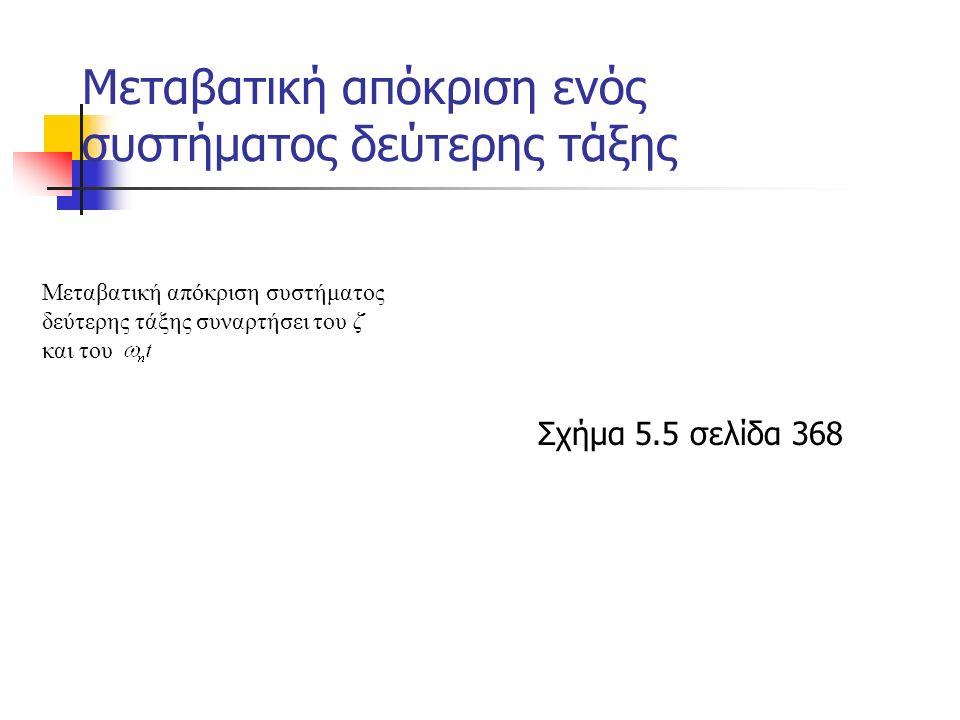 Μεταβατική απόκριση συστήματος δεύτερης τάξης συναρτήσει του ζ και του Σχήμα 5.5 σελίδα 368